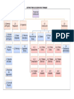 Anexo 1 - Estructura de Desglose de Trabajo EDT