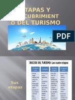 Etapas y descubrimiento del turismo Melissa.pptx