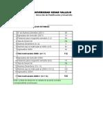 Presupuesto UCV