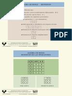 Algebra de conmut.pdf