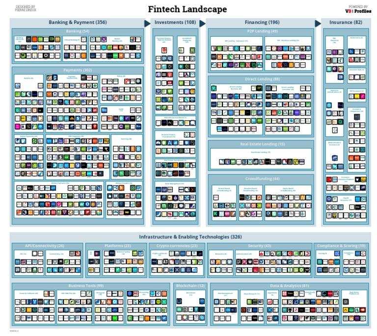 Fintech Landscape F pdf   Perbankan   Organisasi Terkait Ekonomi