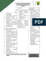 1.6 Conceptos de Aprendizaje Permanente