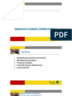 0.2 Manufacturing Operation [Compatibility Mode]