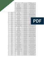 DCA EES List of Companies