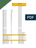 Ericsson 2G Recommended Parameters Xlsx