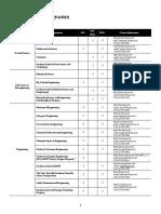 KAIST-Spring-Graduate-Degree-Program.pdf