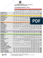Dados_mensais_dez2014.pdf