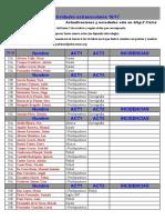 Listados Extraescolares 30-09-16