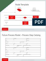 Rd-011 Future Process Model