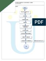 Ficha de Caracterización Subprocesos (1)