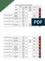 Daftar Dosen & Karyawan FP-UB