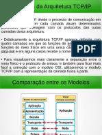Camadas Da Arquitetura TCP IP