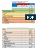 Correlation Matrices Between ISO 9001 & ISO 14001 and XYZ' Integrated Management System)