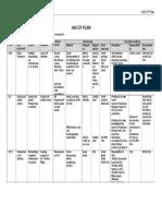 Sample HACCP Plan.doc
