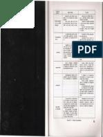 FUNÇÕES DO ENCÉFALO.pdf