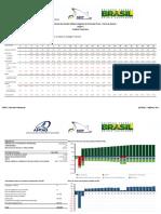 STS04 Seção C.pdf