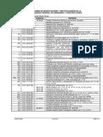 OGUC 2013 - Ordenanza General de Urbanismo y Construcción.pdf