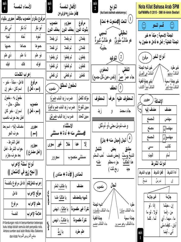 Nota Kilat Bahasa Arab Spm Final