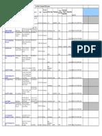 74297069-PTA-Licencense-Holders.pdf
