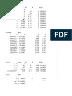 Filtration Data