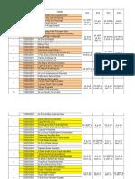 Daftar Kelompok Dan Jadwal Praktikum Anfar II 2014