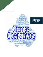 15 Sistemas Operativos