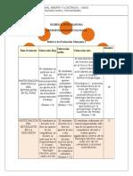 Rubrica Integradora Aprendizaje Colaborativo 403018-8-5