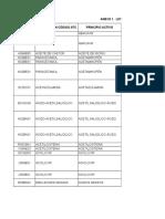 Acuerdo 029 de 2011 - Anexos nuevo POS 2012.xls