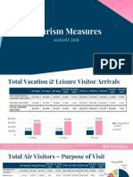 Aug 2016 Tourism Measures Public