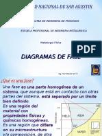 Presentacion Metalurgia Fisica 2016 Diagramas de Fases