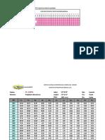 03a. Datos Precipitacion Mensuales