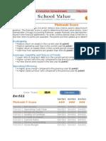 OSV Piotroski F Score Spreadsheet