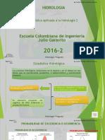 2.-Estadística-aplicada-a-la-hidrología-Clase-No.-7-y-8-20162.pdf
