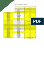 Statistik Library 2014