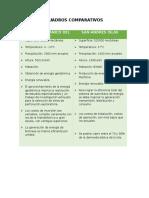 CUADROS COMPARATIVOS (1).docx