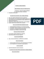 Recaudos Para Registrar Una Vivienda Principal