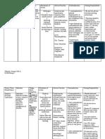 DR Drug Study 2.pdf