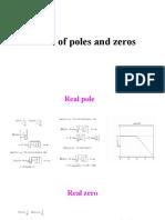 magnitude plot-poles zeros.pptx