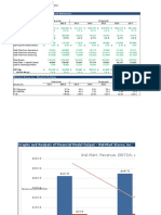 07-05-Dynamic-Charts-Walmart-Model-Valuation-After.xlsx