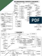 Mappe Concettuali Storia Della Filosofia