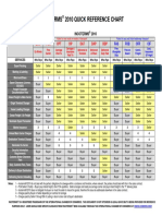 Incoterms_2010 Quick Ref Chart