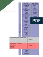 BACnet Protocol Diagram