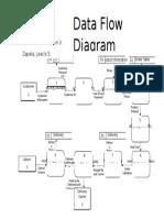 Data Flow Diagram.docx