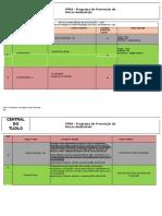 2.2 RISCOS X FUNÇÕES - PPRA.doc