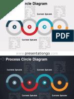 Process Circle Diagram PGo