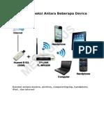Model Koneksi Antara Beberapa Device