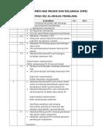 Cek List Dokumen Hak Pasien Dan Keluarga (Hpk)
