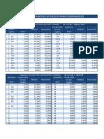 Tabela Comparativa de Passos Para Engrenagens