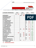 OFERTA DE EMPLEO PUBLICO TOTAL
