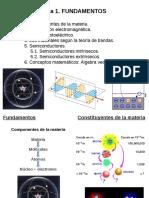 Fundamentos FIsica Imformatica